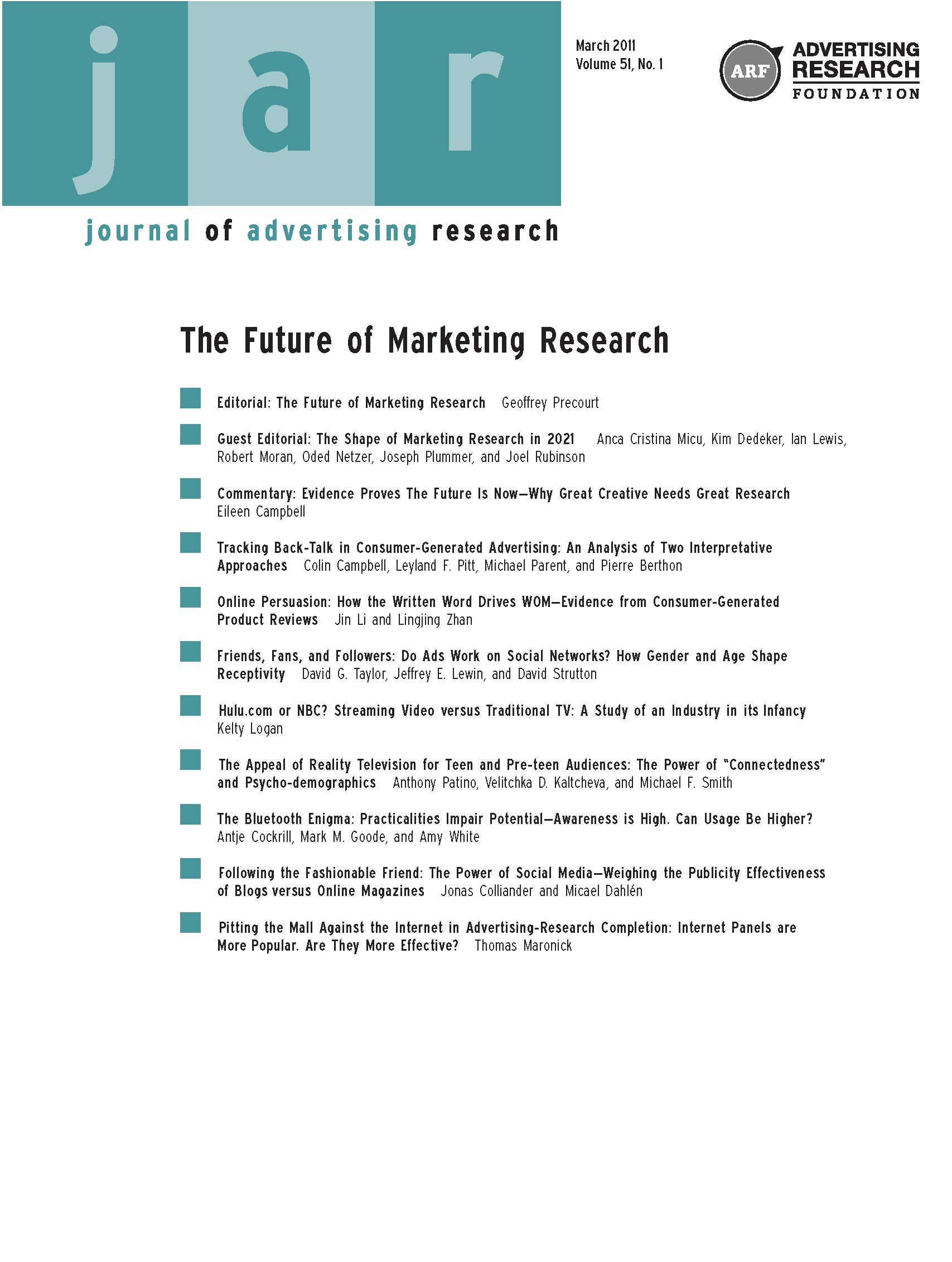 Marketing research: a selection of sites