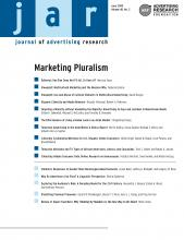 Journal of Advertising Research: 48 (2)