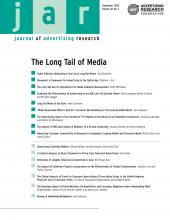 Journal of Advertising Research: 48 (3)