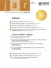 Journal of Advertising Research: 50 (2)
