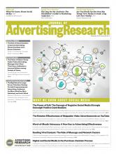 Journal of Advertising Research: 52 (4)