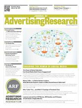 Journal of Advertising Research: 54 (1)