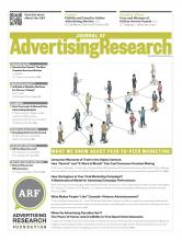 Journal of Advertising Research: 54 (2)
