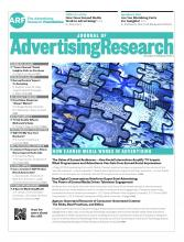 Journal of Advertising Research: 54 (4)