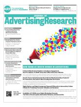 Journal of Advertising Research: 55 (1)
