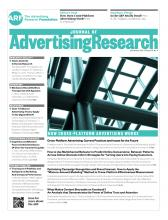 Journal of Advertising Research: 55 (4)