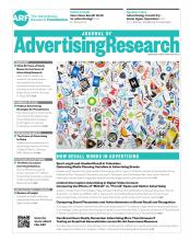 Journal of Advertising Research: 56 (3)