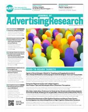 Journal of Advertising Research: 56 (4)