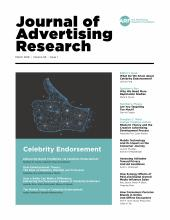 Journal of Advertising Research: 58 (1)