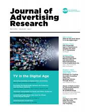 Journal of Advertising Research: 59 (1)