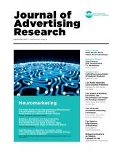 Journal of Advertising Research: 59 (3)