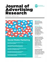 Journal of Advertising Research: 59 (4)