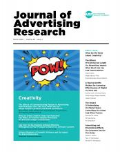 Journal of Advertising Research: 60 (1)