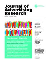 Journal of Advertising Research: 60 (2)