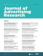 Journal of Advertising Research: 60 (4)
