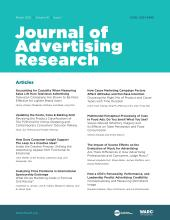 Journal of Advertising Research: 61 (1)