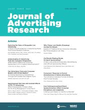 Journal of Advertising Research: 61 (2)